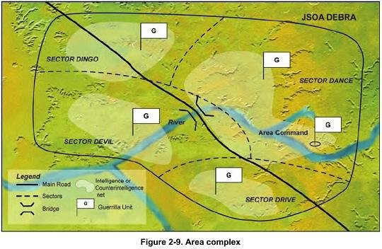 Figure 2-9. Area complex