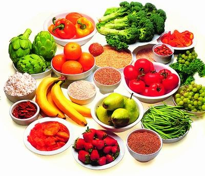 Check Here How Healthy Is Your Diet and Nutrients Sources (1/6)