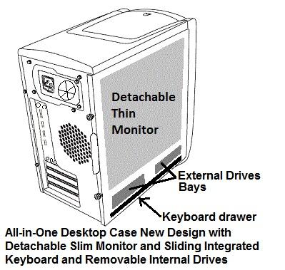 New All-in-One Desktop Computer Design