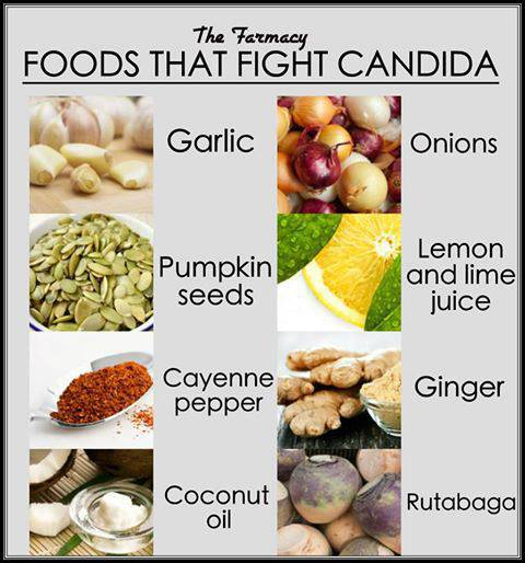 foods-that-fight-candida
