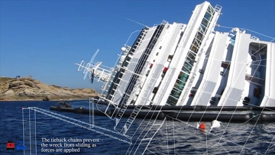 The Titan/Micoperi plan for the salvage of the Costa Concordia