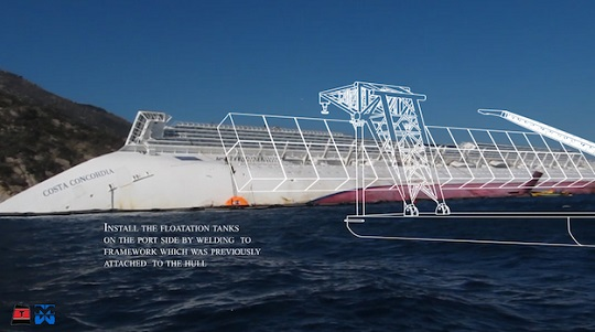 3- Install the flotation tanks on the port side by welding to framework which was previously attacked to the hull