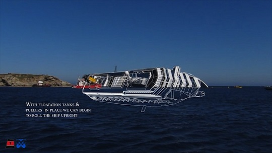 The Titan/Micoperi plan for the salvage of the Costa Concordia