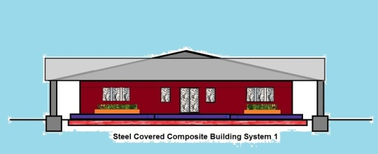 Steel Covered Composite Building System 1 without frame