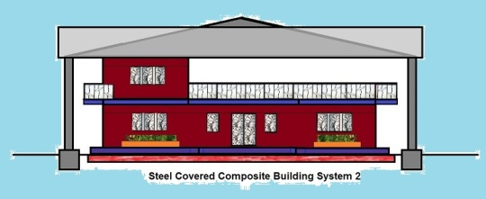 Steel Covered Composite Building System 2 without frame