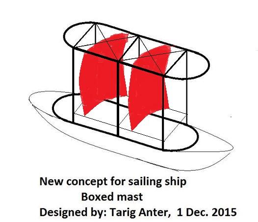 Boxed Ship Mast