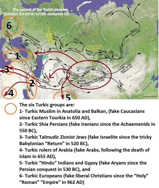 Turkic 6 groups