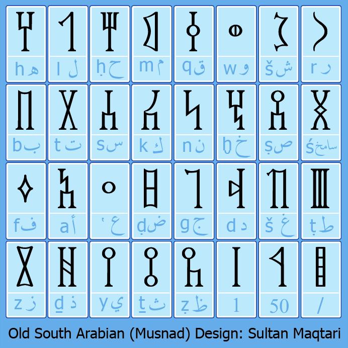 quran alphabet