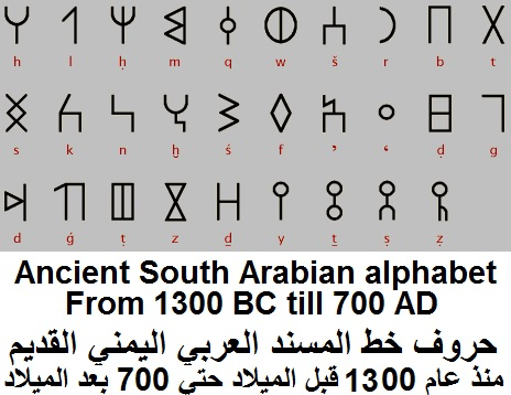The South Arabian alphabet