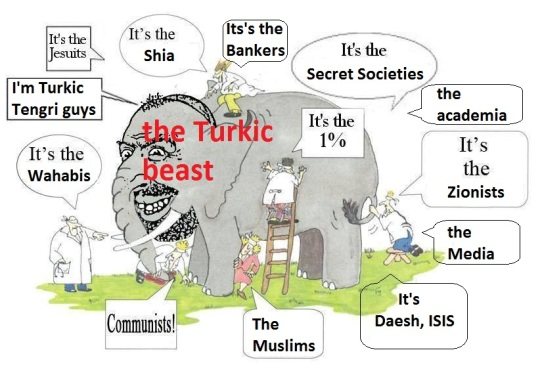 The Turkic Beast is Enjoying Our Ignorance!