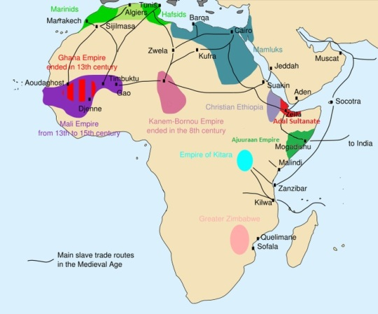 African Slave Trade Routes