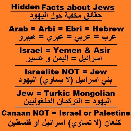 Hidden Facts about Israelite, Jews, and the Hebrew Language