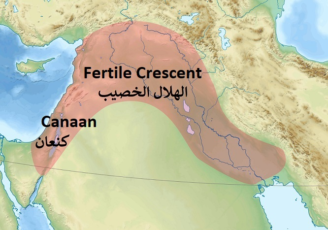 Canaan not Israel nor Palestine
