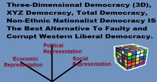 Three Dimensional National Democracy (3DND)