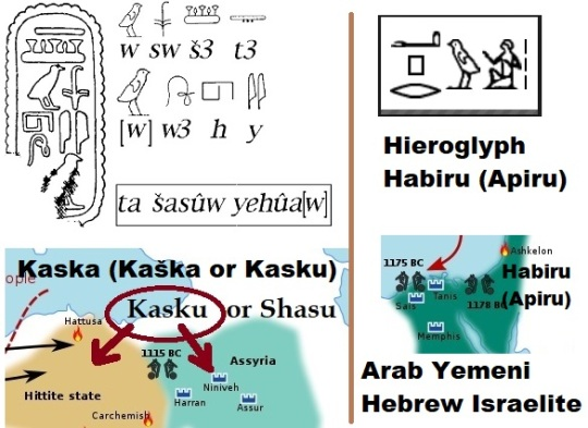 Shasu and Habiru in Hieroglyphic