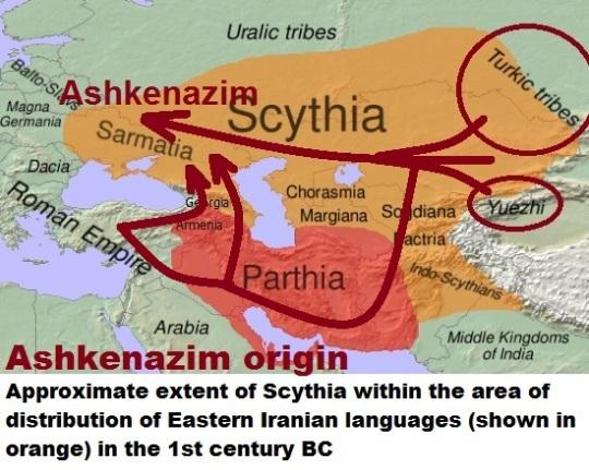 Ashkenazim origin