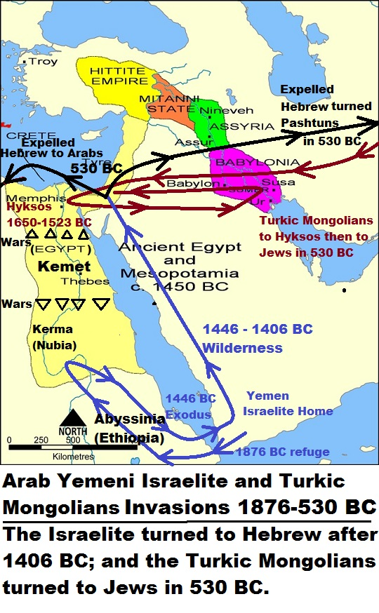 Brief Israelite, Hebrew, Jewish history diagram