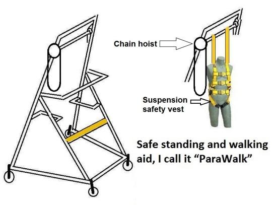 Safe Suspension Walking Aid