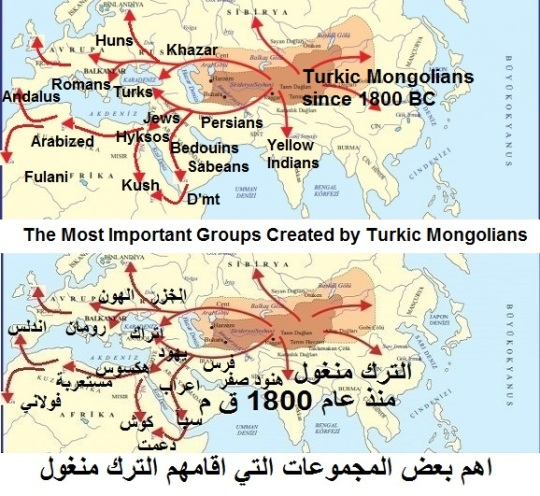 The Most Important Groups Created by Turkic Mongolians