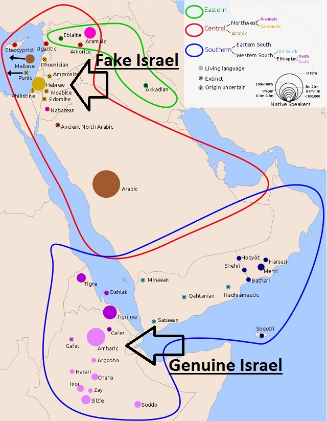 Genuine Israel and Israelite versus Fake Israel and Israelite