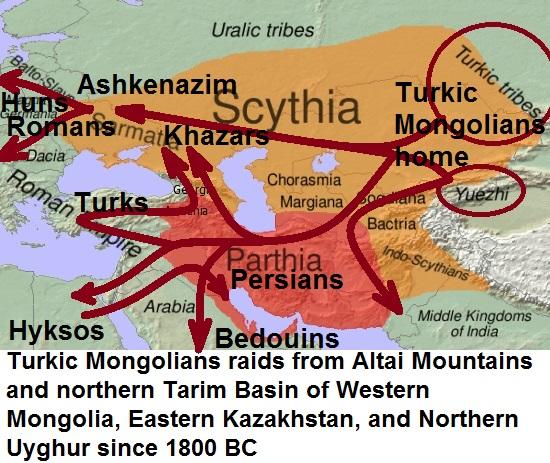 the Turkic Mongolian groups